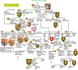 666px-Saxe_Coburg_Dynasty_Family_Tree.PNG
